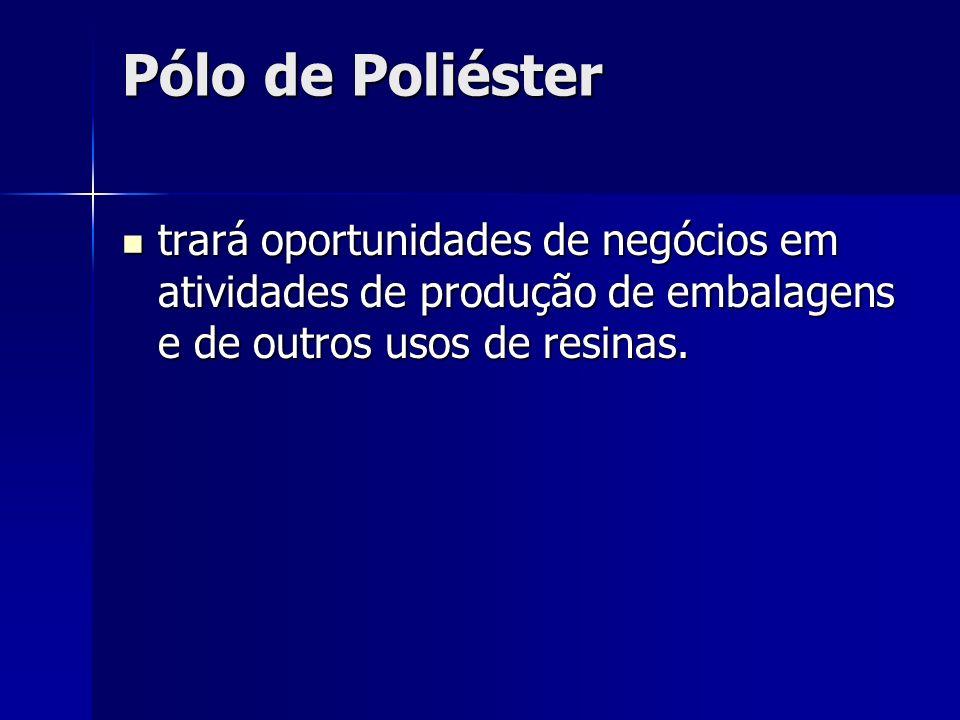 Pólo de Poliéster trará oportunidades de negócios em atividades de produção de embalagens e de outros usos de resinas. trará oportunidades de negócios