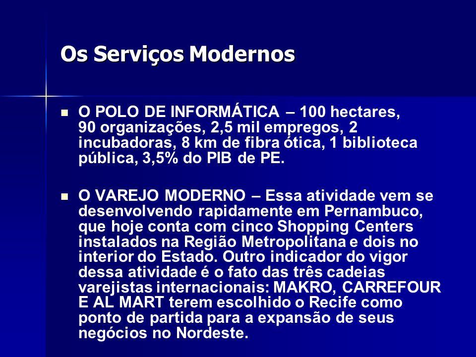Os Serviços Modernos O POLO DE INFORMÁTICA – 100 hectares, 90 organizações, 2,5 mil empregos, 2 incubadoras, 8 km de fibra ótica, 1 biblioteca pública