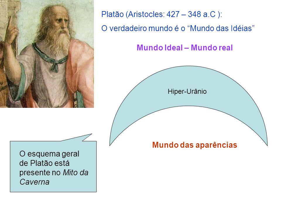 Platão (Aristocles: 427 – 348 a.C ): O verdadeiro mundo é o Mundo das Idéias Hiper-Urânio Mundo das aparências Mundo Ideal – Mundo real O esquema gera