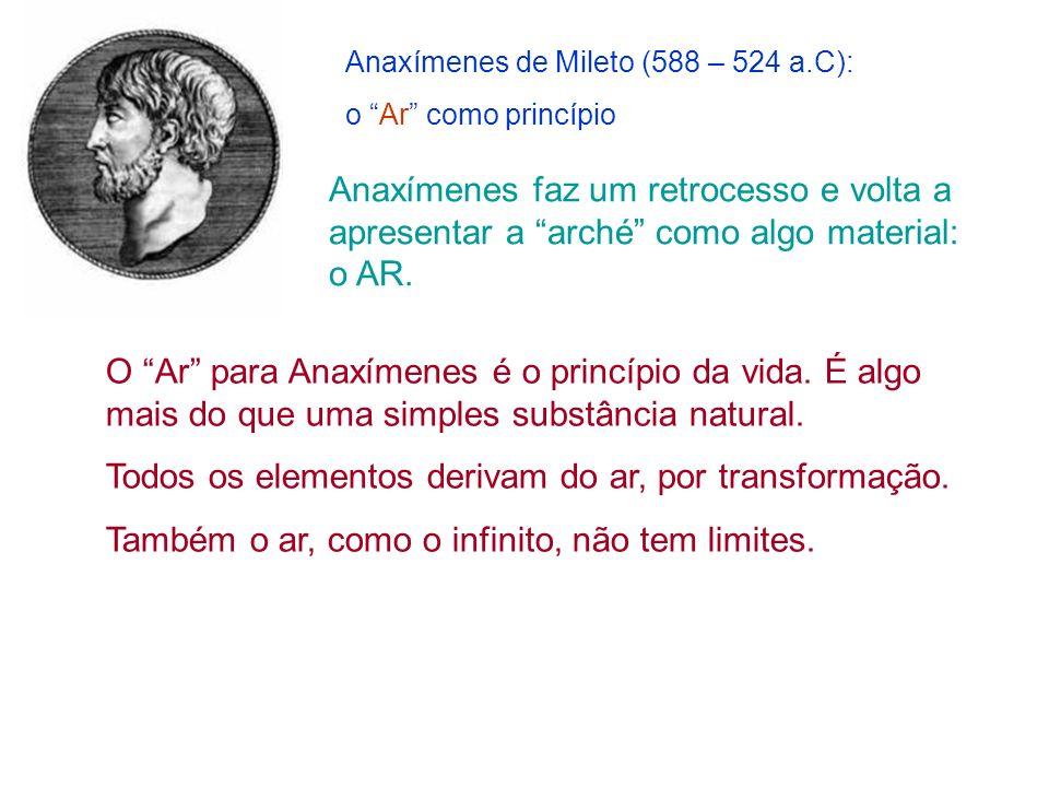 Anaxímenes de Mileto (588 – 524 a.C): o Ar como princípio Anaxímenes faz um retrocesso e volta a apresentar a arché como algo material: o AR. O Ar par