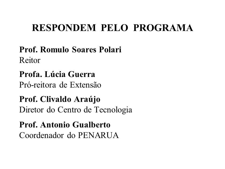 RESPONDEM PELO PROGRAMA Prof. Romulo Soares Polari Reitor Profa.