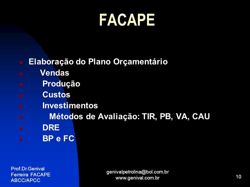 Prof.Dr.Genival Ferreira FACAPE ABCC/APCC genivalpetrolina@bol.com.br www.genival.com.br 10 FACAPE Elaboração do Plano Orçamentário Vendas Produção Cu