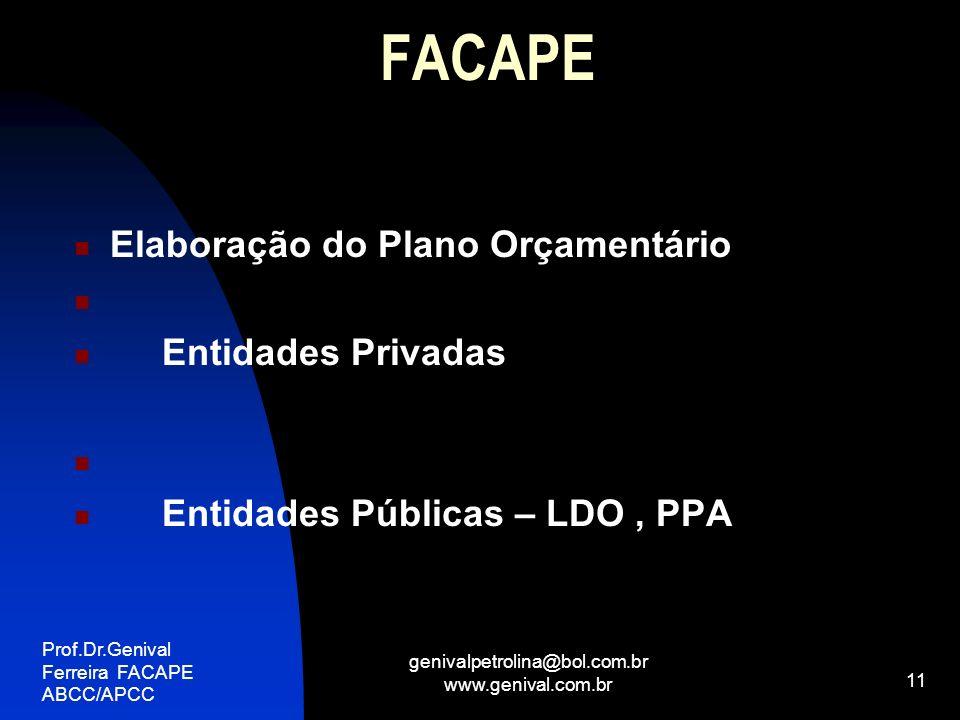 Prof.Dr.Genival Ferreira FACAPE ABCC/APCC genivalpetrolina@bol.com.br www.genival.com.br 11 FACAPE Elaboração do Plano Orçamentário Entidades Privadas
