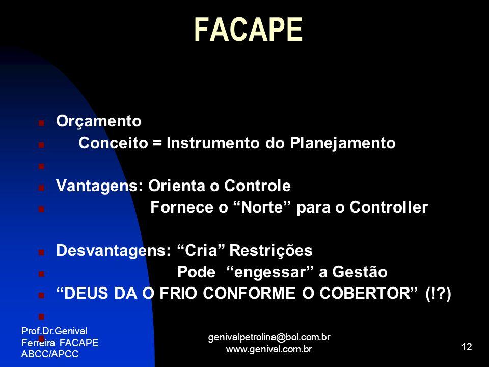 Prof.Dr.Genival Ferreira FACAPE ABCC/APCC genivalpetrolina@bol.com.br www.genival.com.br 12 FACAPE Orçamento Conceito = Instrumento do Planejamento Va