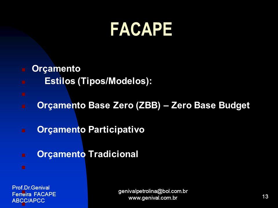 Prof.Dr.Genival Ferreira FACAPE ABCC/APCC genivalpetrolina@bol.com.br www.genival.com.br 13 FACAPE Orçamento Estilos (Tipos/Modelos): Orçamento Base Z