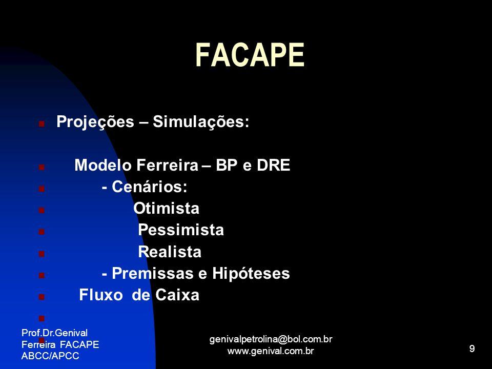 Prof.Dr.Genival Ferreira FACAPE ABCC/APCC genivalpetrolina@bol.com.br www.genival.com.br 9 FACAPE Projeções – Simulações: Modelo Ferreira – BP e DRE -