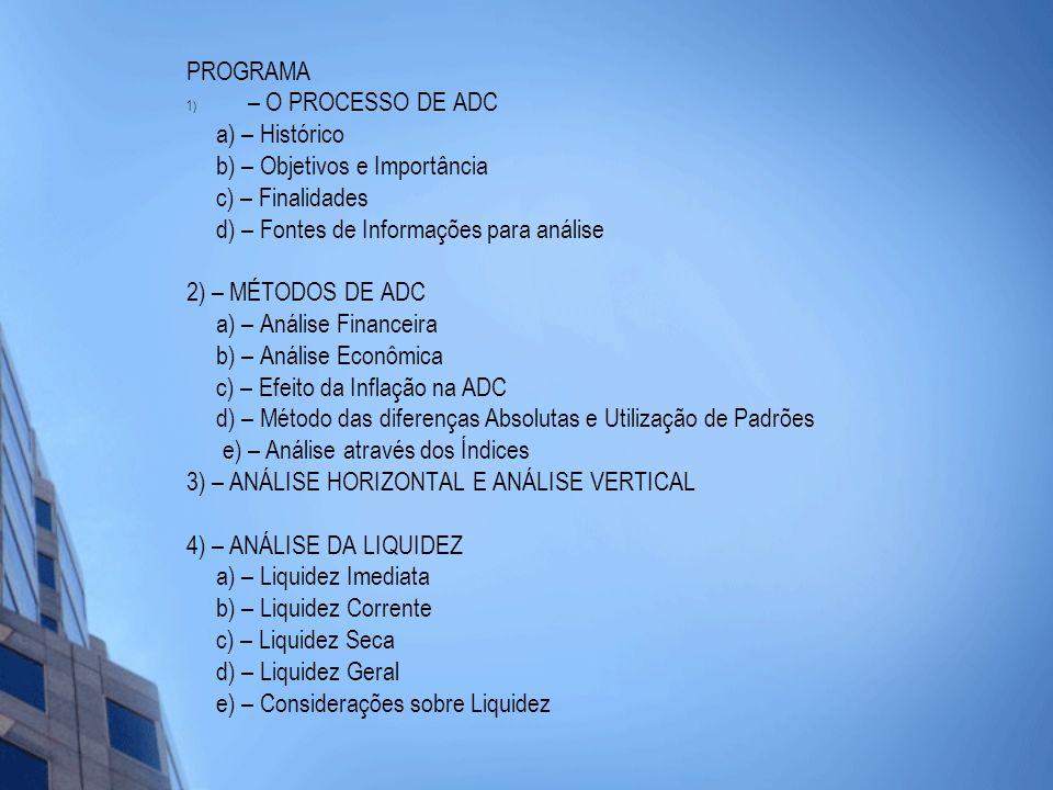 PROGRAMA 1) – O PROCESSO DE ADC a) – Histórico b) – Objetivos e Importância c) – Finalidades d) – Fontes de Informações para análise 2) – MÉTODOS DE A