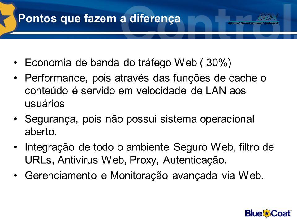 Internet Pública Rede Interna Director Gateway virus scanning SG800 (on-box content filtering) (on-box URL management) URL Filtering Reporter Visual Policy Manager Ferramentas SG800 Soluções de segurança Blue Coat