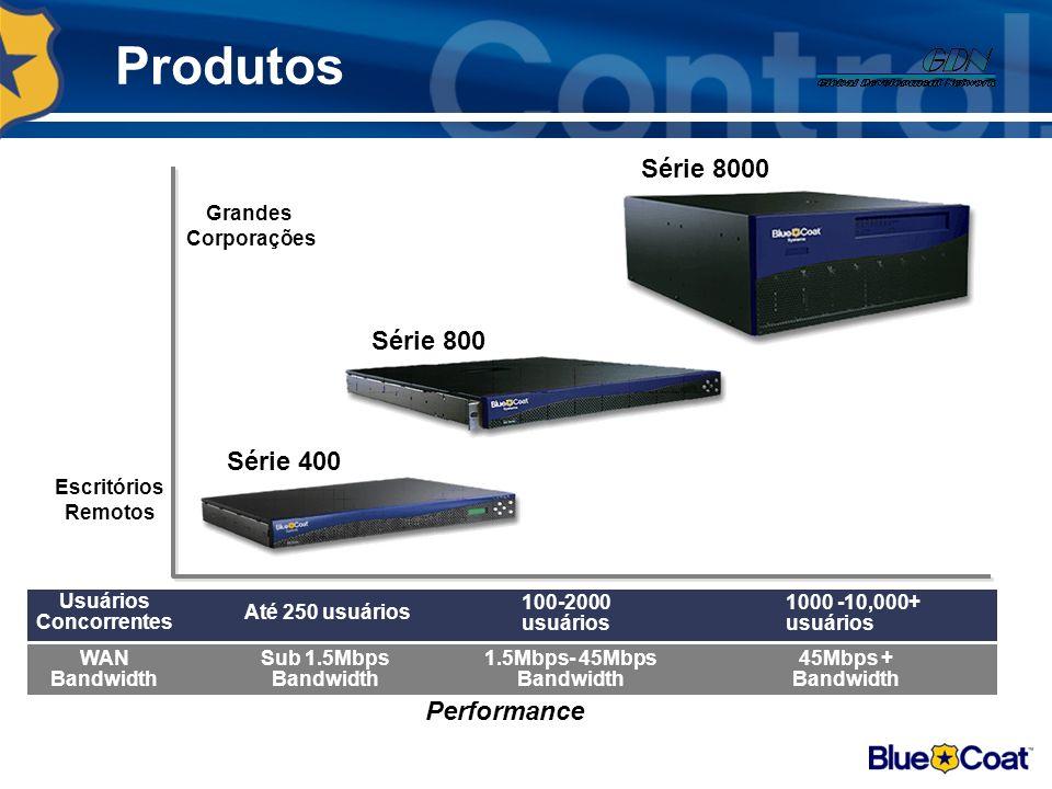 Projetos de economia de banda Web Bluecoat implantados no Brasil Brasil Telecom IG HPG GVT Horizon Estudo de Caso Brasil