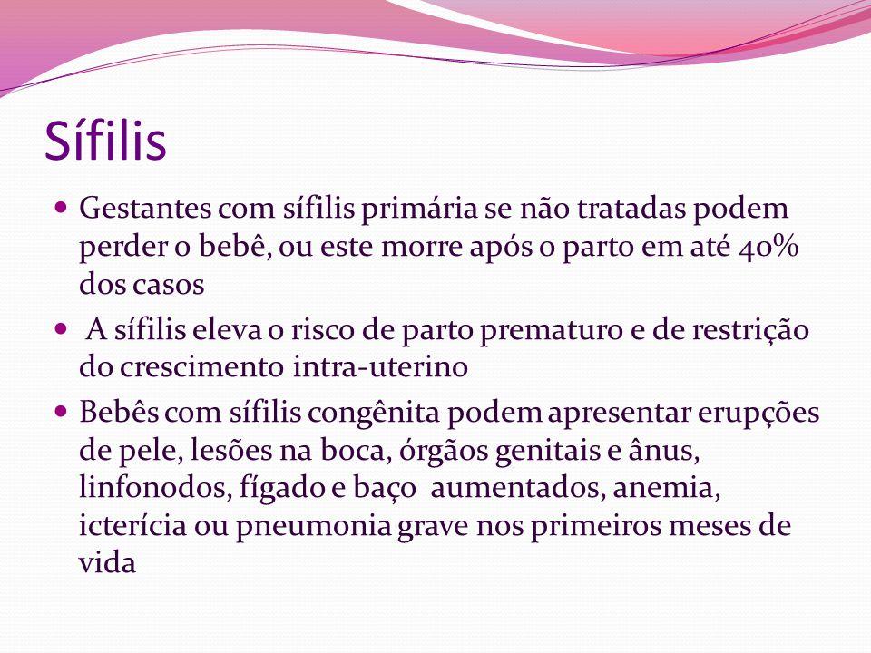 Sífilis Gestantes com sífilis primária se não tratadas podem perder o bebê, ou este morre após o parto em até 40% dos casos A sífilis eleva o risco de