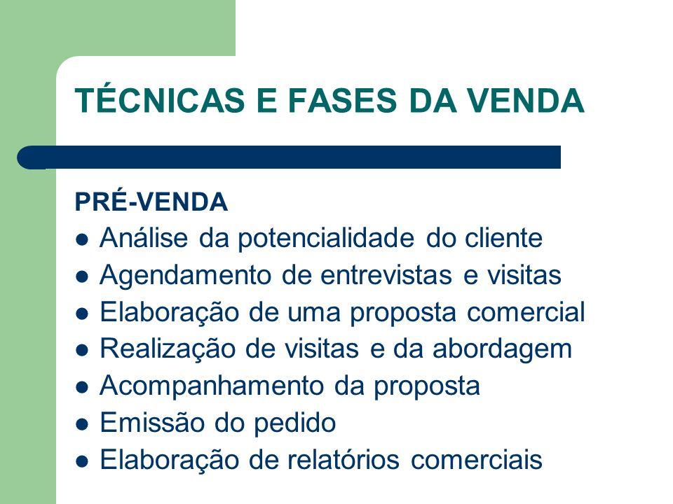 PRÉ-VENDA Análise da potencialidade do cliente Agendamento de entrevistas e visitas Elaboração de uma proposta comercial Realização de visitas e da ab
