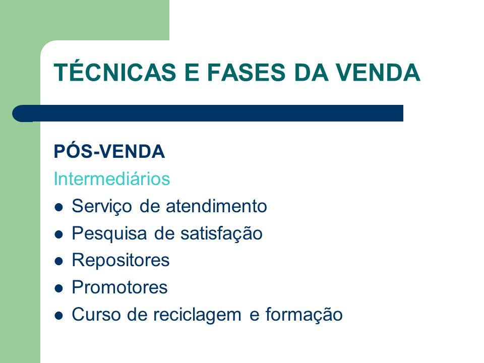 PÓS-VENDA Intermediários Serviço de atendimento Pesquisa de satisfação Repositores Promotores Curso de reciclagem e formação TÉCNICAS E FASES DA VENDA