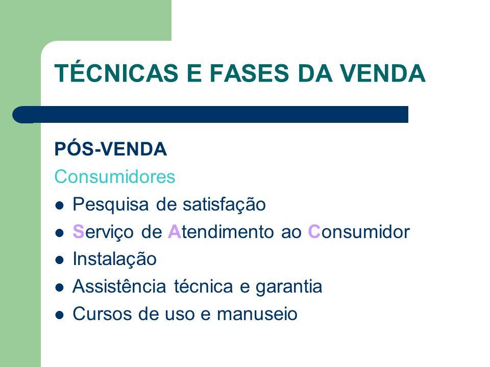PÓS-VENDA Consumidores Pesquisa de satisfação Serviço de Atendimento ao Consumidor Instalação Assistência técnica e garantia Cursos de uso e manuseio