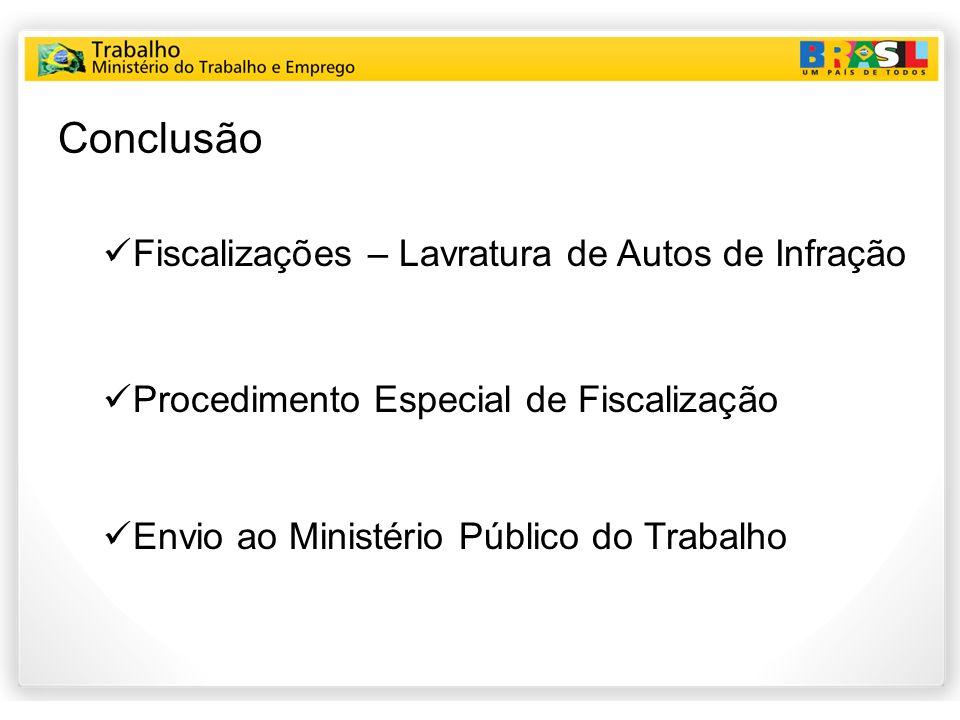 Conclusão Fiscalizações – Lavratura de Autos de Infração Procedimento Especial de Fiscalização Envio ao Ministério Público do Trabalho