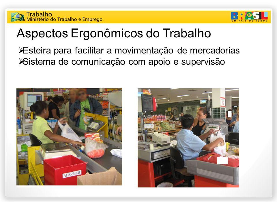 Aspectos Ergonômicos do Trabalho Esteira para facilitar a movimentação de mercadorias Sistema de comunicação com apoio e supervisão