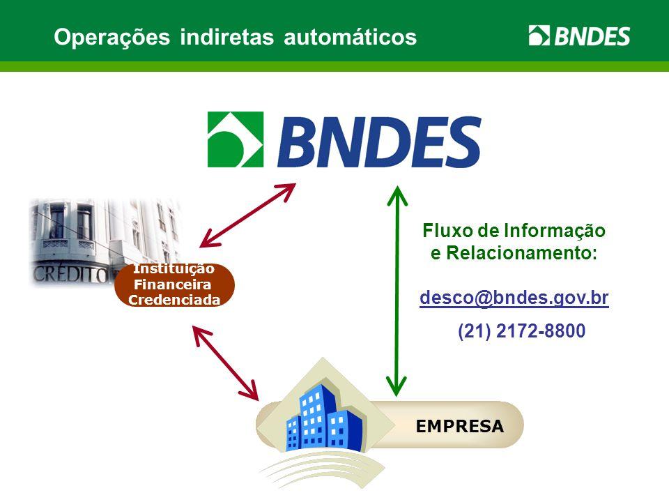 Instituição Financeira Credenciada EMPRESA Fluxo de Informação e Relacionamento: desco@bndes.gov.br (21) 2172-8800 Operações indiretas automáticos