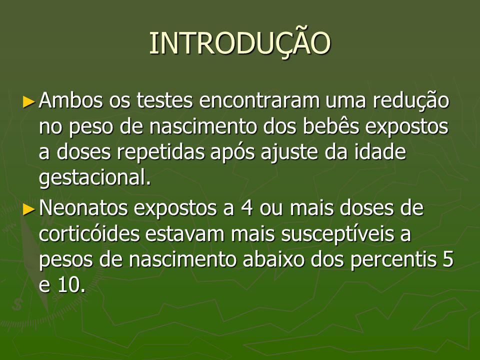 INTRODUÇÃO Ambos os testes encontraram uma redução no peso de nascimento dos bebês expostos a doses repetidas após ajuste da idade gestacional. Ambos