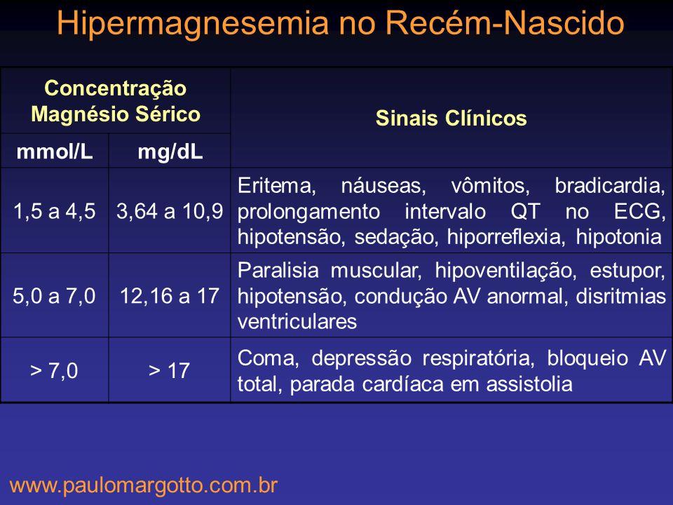 Concentração Magnésio Sérico Sinais Clínicos mmol/Lmg/dL 1,5 a 4,53,64 a 10,9 Eritema, náuseas, vômitos, bradicardia, prolongamento intervalo QT no EC