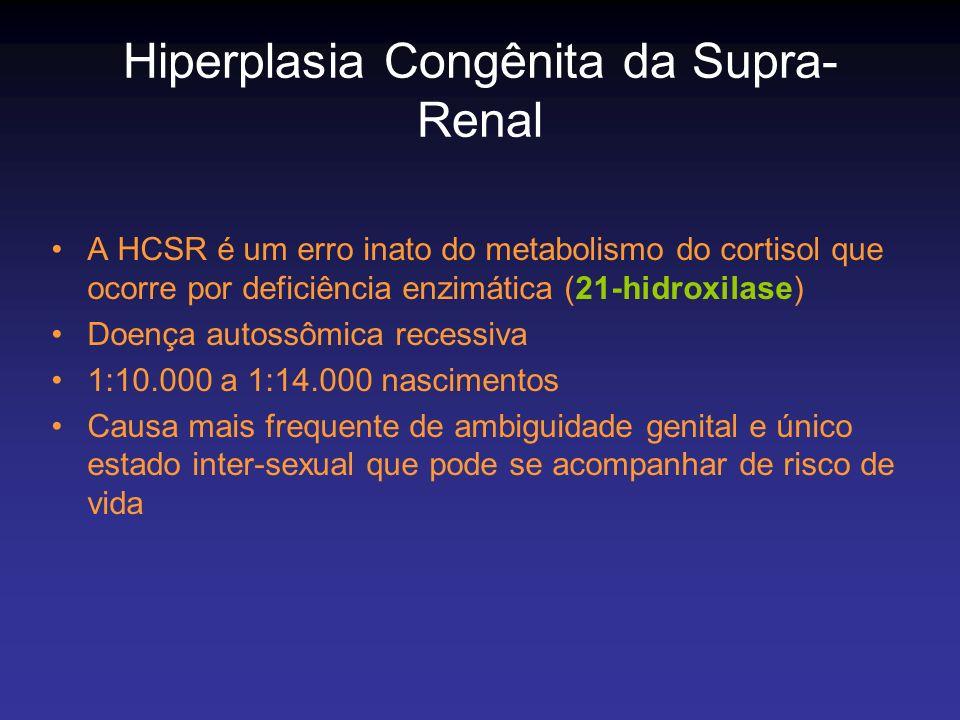 Hiperplasia Congênita da Supra- Renal A HCSR é um erro inato do metabolismo do cortisol que ocorre por deficiência enzimática (21-hidroxilase) Doença