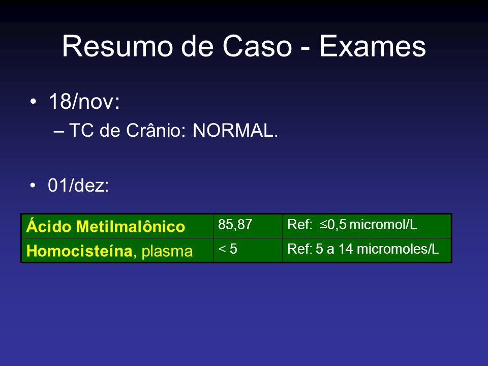Resumo de Caso - Exames 18/nov: –TC de Crânio: NORMAL. 01/dez: Ácido Metilmalônico 85,87Ref: 0,5 micromol/L Homocisteína, plasma < 5Ref: 5 a 14 microm