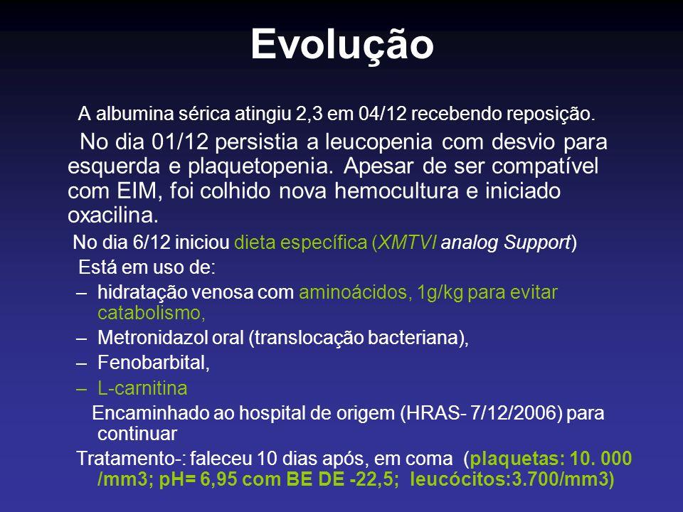 Evolução A albumina sérica atingiu 2,3 em 04/12 recebendo reposição. No dia 01/12 persistia a leucopenia com desvio para esquerda e plaquetopenia. Ape
