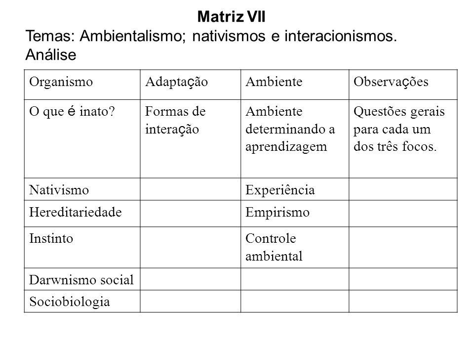 Matriz VII Temas: Ambientalismo; nativismos e interacionismos. Análise Organismo Adapta ç ão Ambiente Observa ç ões O que é inato? Formas de intera ç
