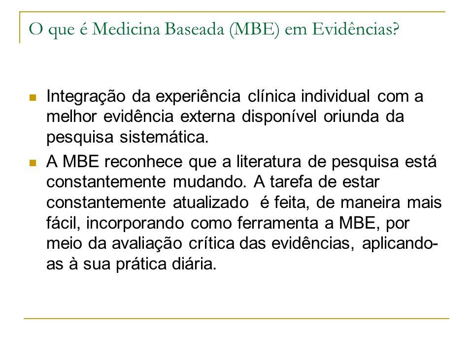 O que é Medicina Baseada (MBE) em Evidências? Integração da experiência clínica individual com a melhor evidência externa disponível oriunda da pesqui