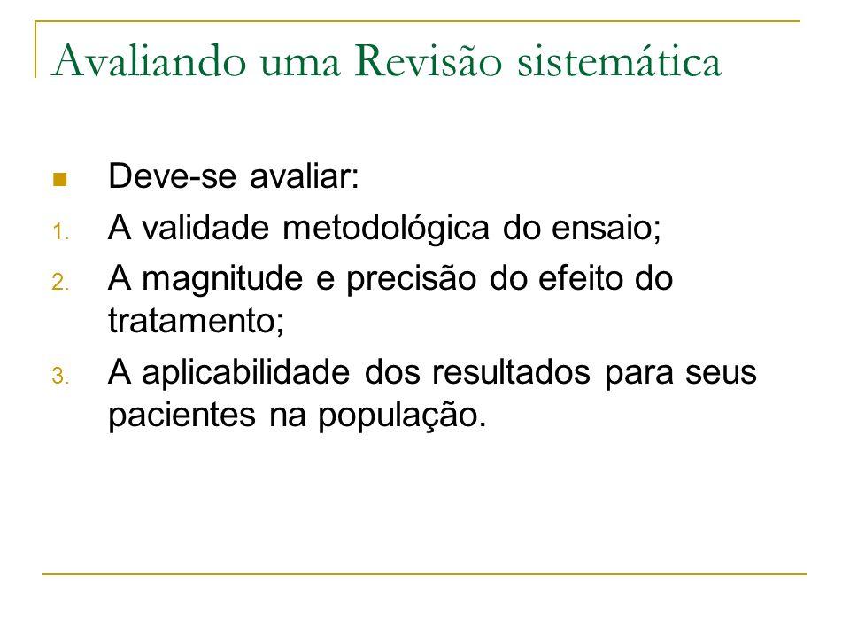 Avaliando uma Revisão sistemática Deve-se avaliar: 1. A validade metodológica do ensaio; 2. A magnitude e precisão do efeito do tratamento; 3. A aplic