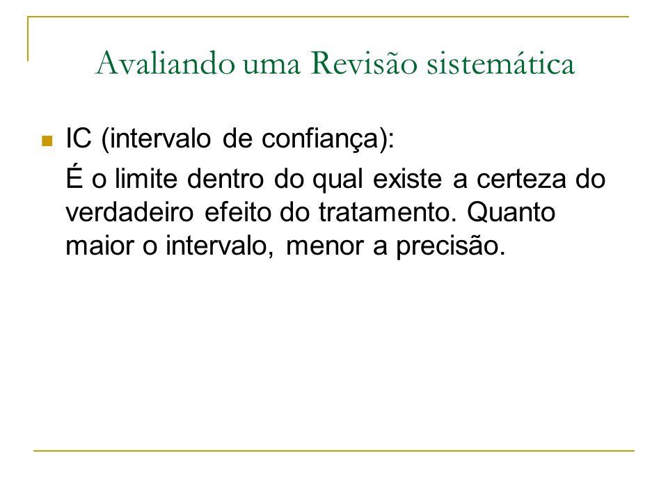 IC (intervalo de confiança): É o limite dentro do qual existe a certeza do verdadeiro efeito do tratamento. Quanto maior o intervalo, menor a precisão