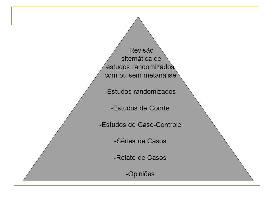 -Revisão sitemática de estudos randomizados com ou sem metanálise -Estudos randomizados -Estudos de Coorte -Estudos de Caso-Controle -Séries de Casos