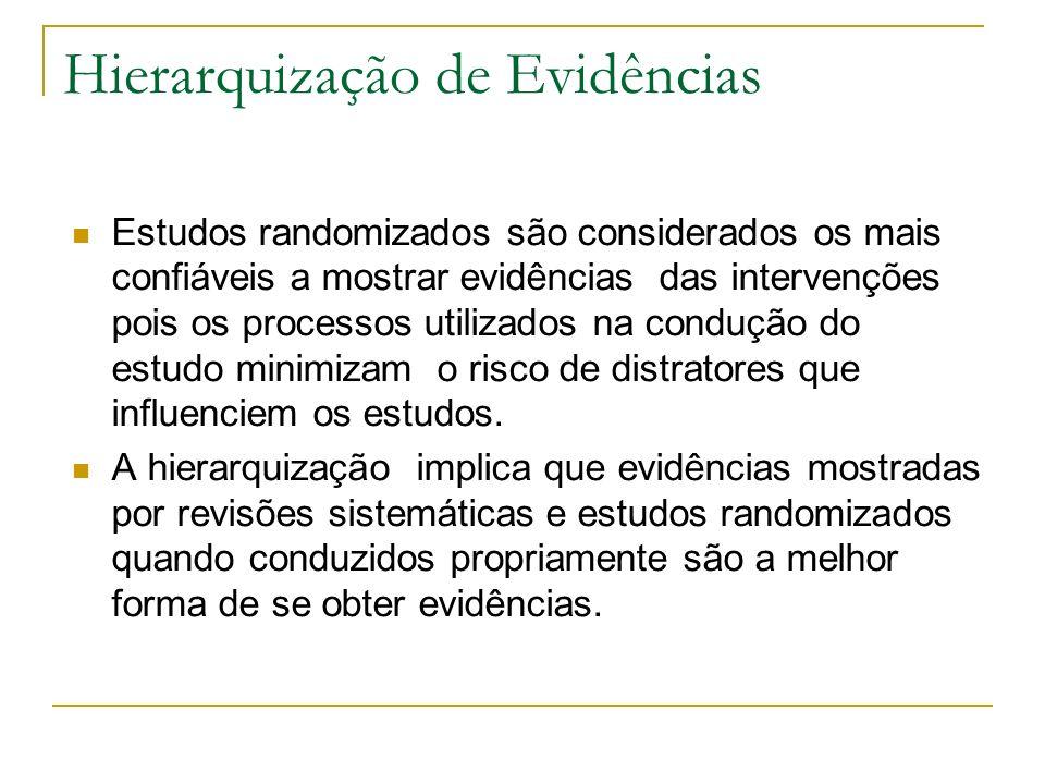 Hierarquização de Evidências Estudos randomizados são considerados os mais confiáveis a mostrar evidências das intervenções pois os processos utilizad