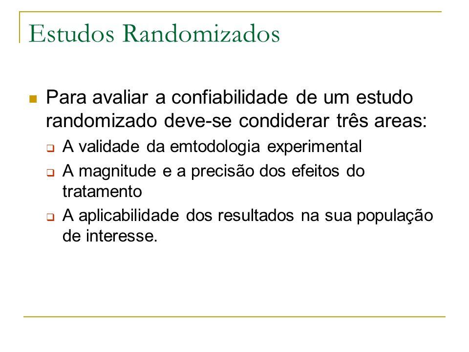 Estudos Randomizados Para avaliar a confiabilidade de um estudo randomizado deve-se condiderar três areas: A validade da emtodologia experimental A ma