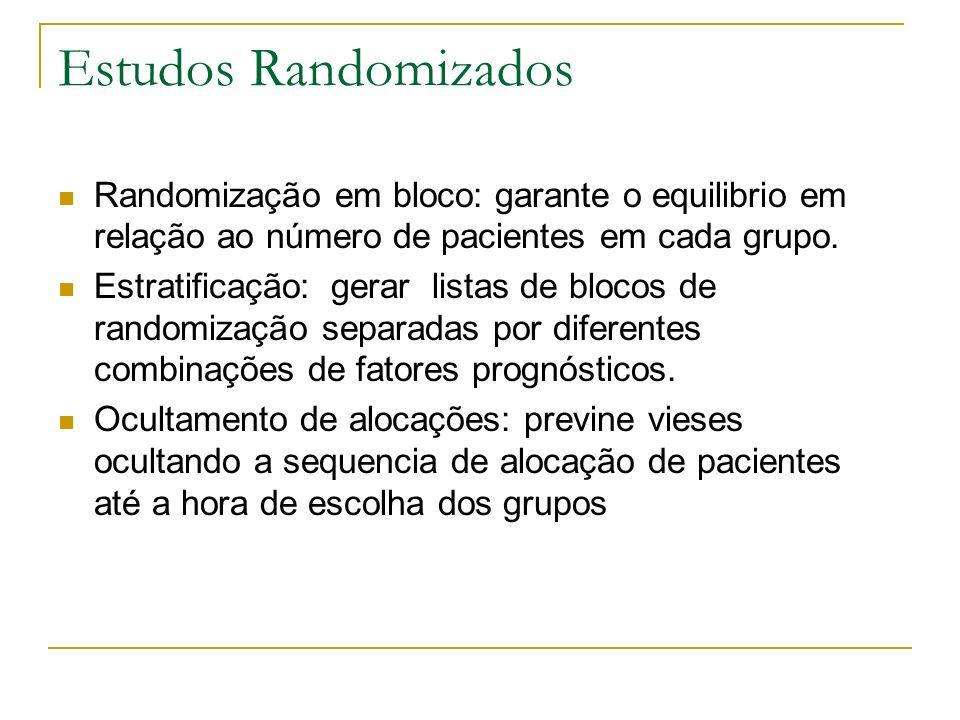 Estudos Randomizados Randomização em bloco: garante o equilibrio em relação ao número de pacientes em cada grupo. Estratificação: gerar listas de bloc