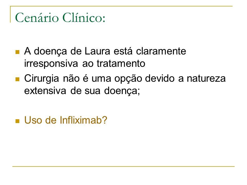 Cenário Clínico: A doença de Laura está claramente irresponsiva ao tratamento Cirurgia não é uma opção devido a natureza extensiva de sua doença; Uso