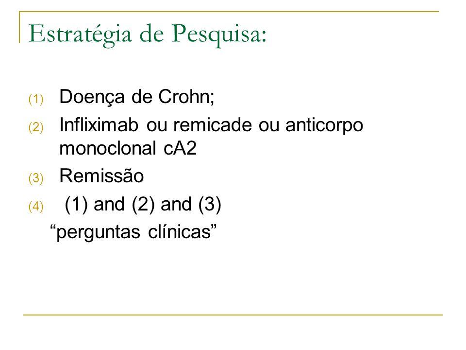 Estratégia de Pesquisa: (1) Doença de Crohn; (2) Infliximab ou remicade ou anticorpo monoclonal cA2 (3) Remissão (4) (1) and (2) and (3) perguntas clí