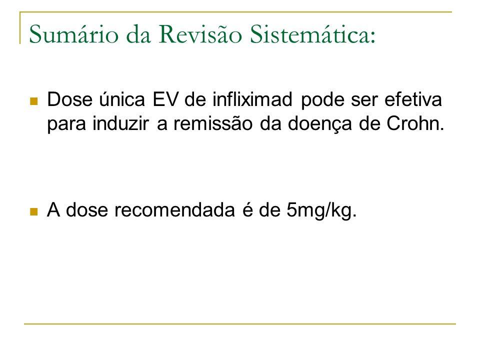 Sumário da Revisão Sistemática: Dose única EV de infliximad pode ser efetiva para induzir a remissão da doença de Crohn. A dose recomendada é de 5mg/k