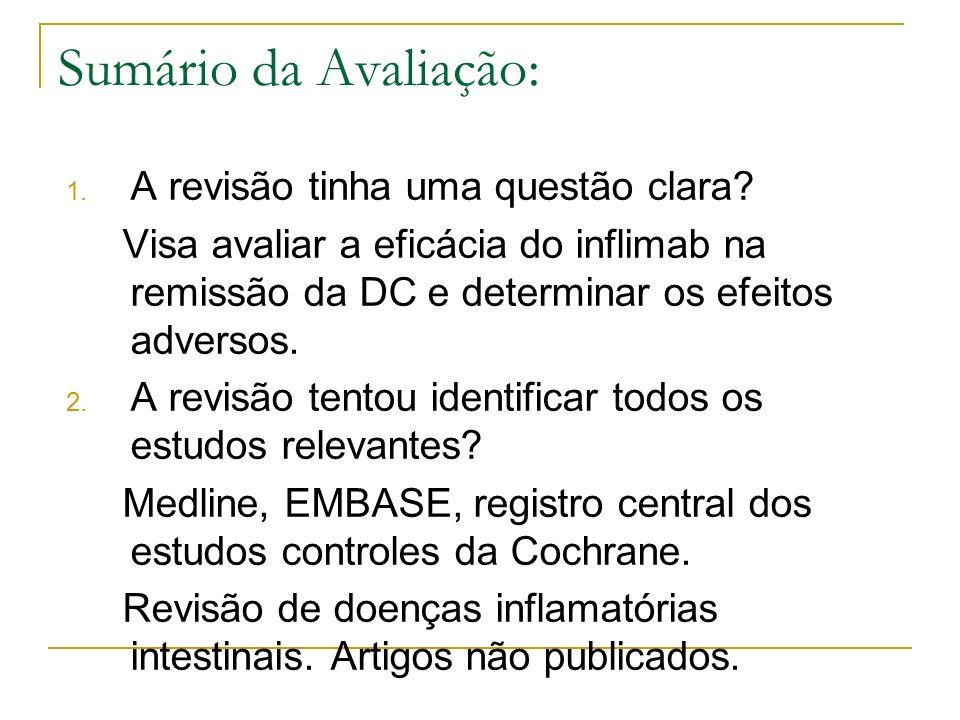 Sumário da Avaliação: 1. A revisão tinha uma questão clara? Visa avaliar a eficácia do inflimab na remissão da DC e determinar os efeitos adversos. 2.