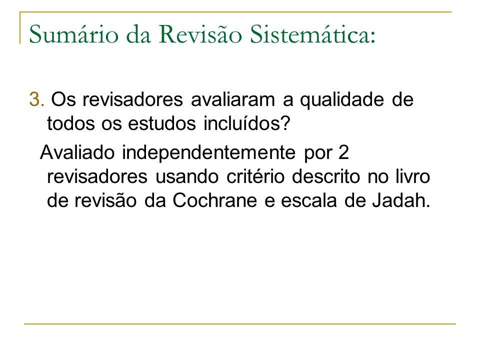 Sumário da Revisão Sistemática: 3. Os revisadores avaliaram a qualidade de todos os estudos incluídos? Avaliado independentemente por 2 revisadores us