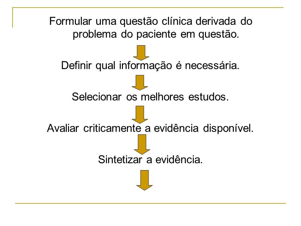 Formular uma questão clínica derivada do problema do paciente em questão. Definir qual informação é necessária. Selecionar os melhores estudos. Avalia