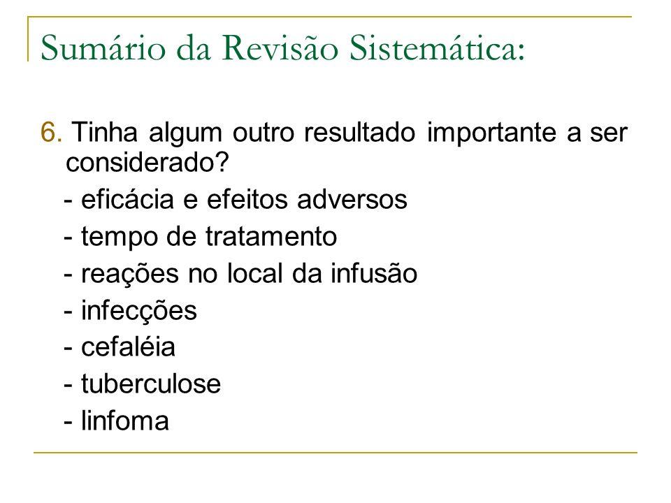Sumário da Revisão Sistemática: 6. Tinha algum outro resultado importante a ser considerado? - eficácia e efeitos adversos - tempo de tratamento - rea