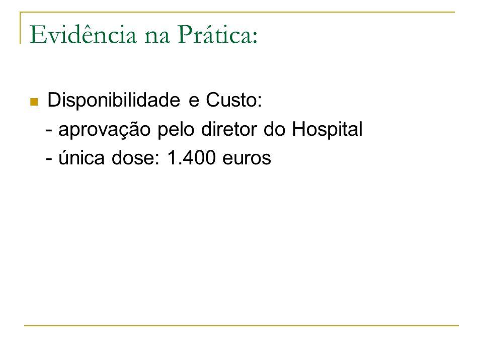 Evidência na Prática: Disponibilidade e Custo: - aprovação pelo diretor do Hospital - única dose: 1.400 euros