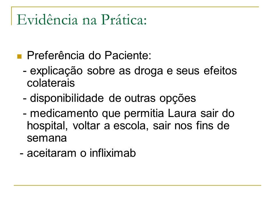 Evidência na Prática: Preferência do Paciente: - explicação sobre as droga e seus efeitos colaterais - disponibilidade de outras opções - medicamento