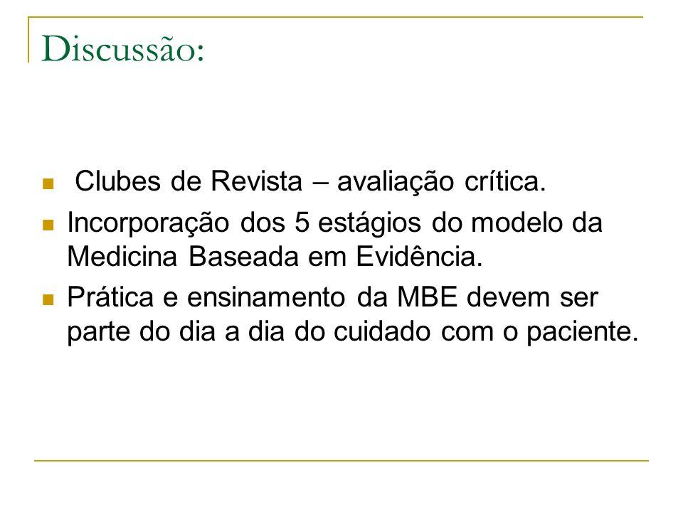 Discussão: Clubes de Revista – avaliação crítica. Incorporação dos 5 estágios do modelo da Medicina Baseada em Evidência. Prática e ensinamento da MBE