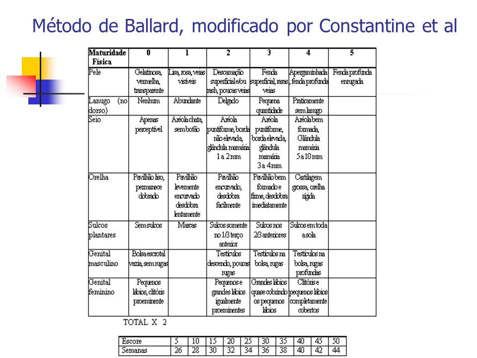 Método de Ballard, modificado por Constantine et al