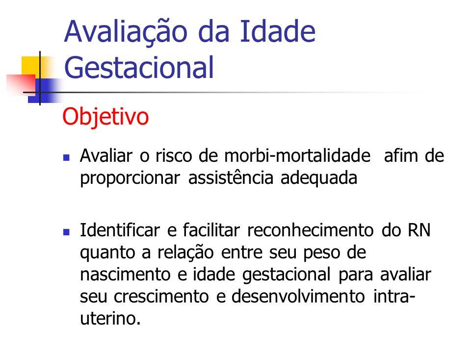 RN PIG simétrico (IP=2,40) (IP para 38 semanas:2,39) Aspecto clínico de PIG assimétrico