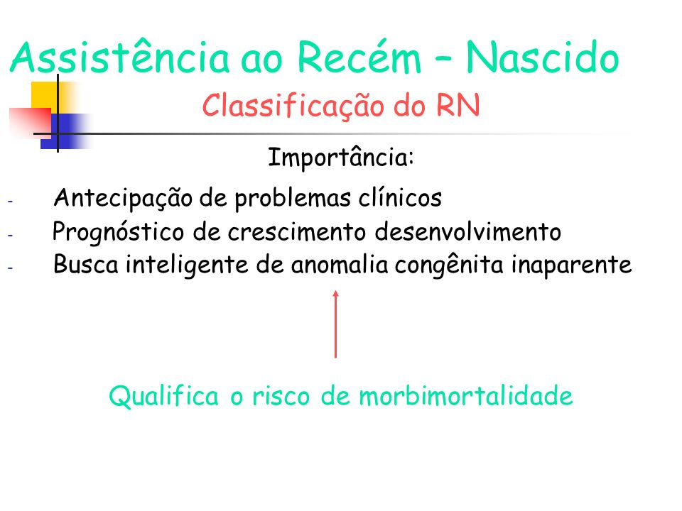Assistência ao Recém – Nascido Classificação do RN Importância: - Antecipação de problemas clínicos - Prognóstico de crescimento desenvolvimento - Bus