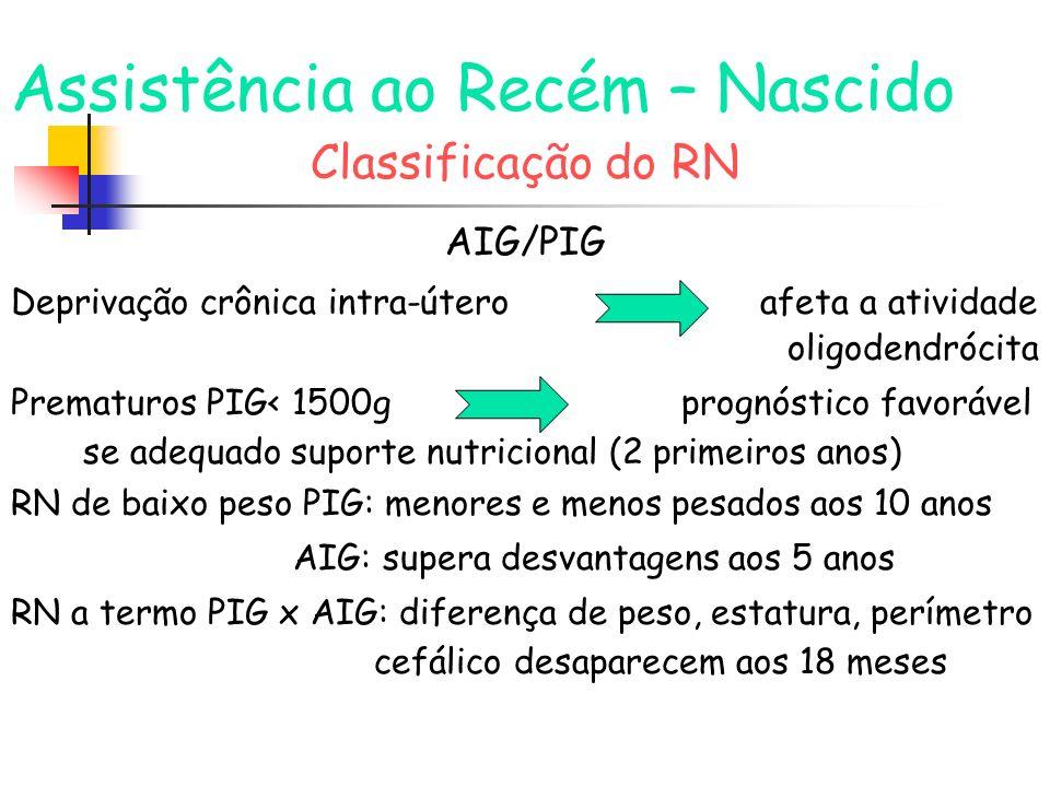Assistência ao Recém – Nascido Classificação do RN AIG/PIG Deprivação crônica intra-útero afeta a atividade oligodendrócita Prematuros PIG< 1500g prog