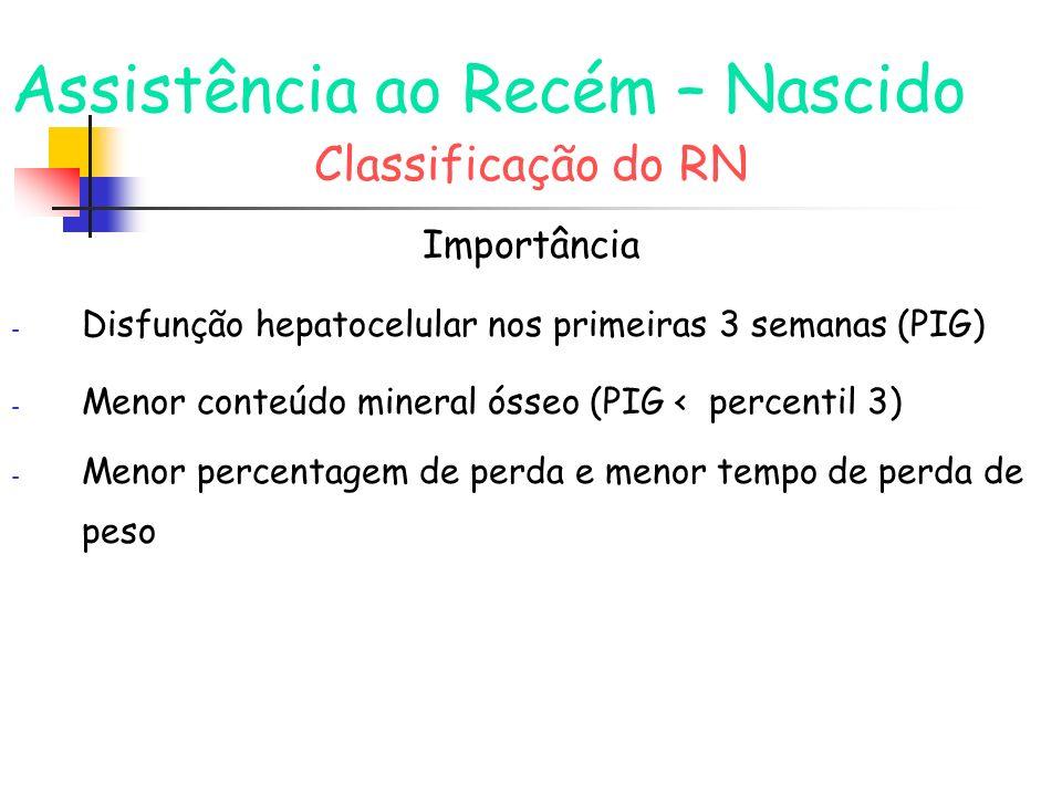 Assistência ao Recém – Nascido Classificação do RN Importância - Disfunção hepatocelular nos primeiras 3 semanas (PIG) - Menor conteúdo mineral ósseo