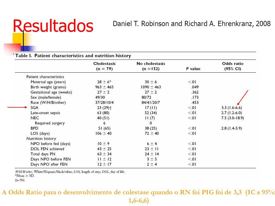 Resultados A Odds Ratio para o desenvolvimento de colestase quando o RN foi PIG foi de 3,3 (IC a 95%: 1,6-6,6) Daniel T. Robinson and Richard A. Ehren