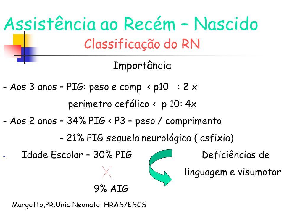 Assistência ao Recém – Nascido Classificação do RN Importância - Aos 3 anos – PIG: peso e comp < p10 : 2 x perimetro cefálico < p 10: 4x - Aos 2 anos